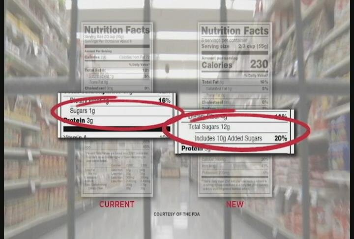 New labels add a line for Added Sugars / Photo: FDA