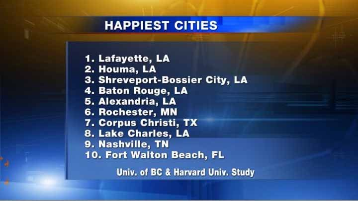 Report Rochester Ranked Among The 10 Happiest Cities